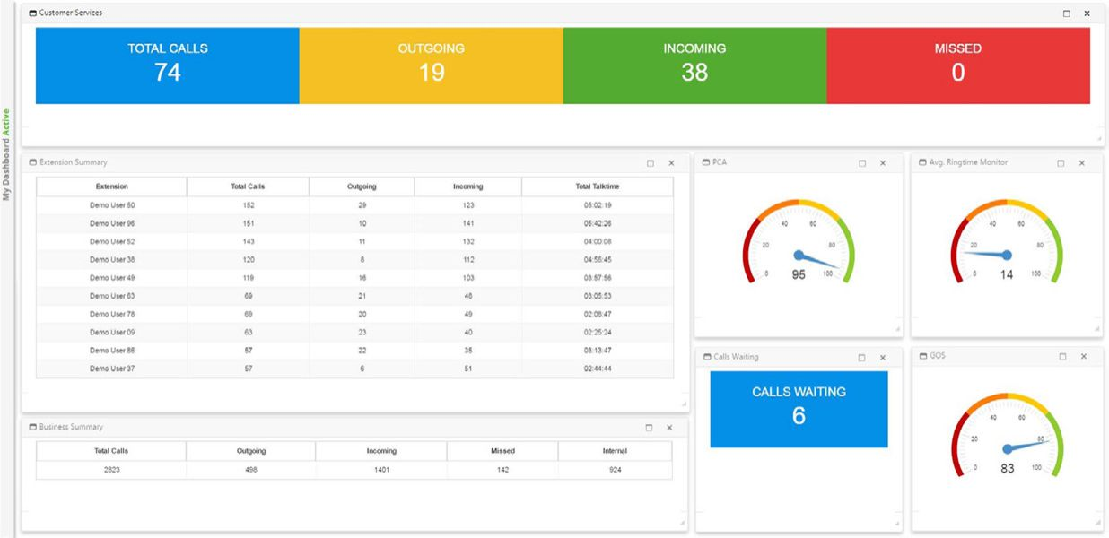 hosted-pbx-call-management-console-reports-dashboard-300821