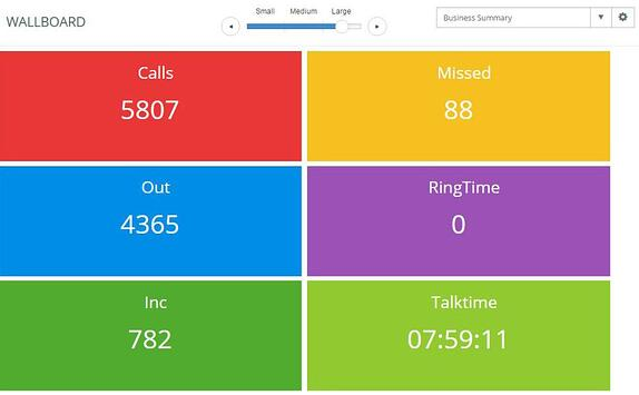 hosted-pbx-call-management-console-wallboard-300821